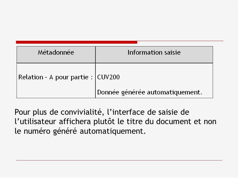 Pour plus de convivialité, linterface de saisie de lutilisateur affichera plutôt le titre du document et non le numéro généré automatiquement.