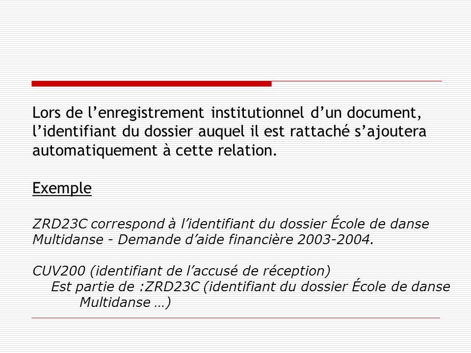 Lors de lenregistrement institutionnel dun document, lidentifiant du dossier auquel il est rattaché sajoutera automatiquement à cette relation.