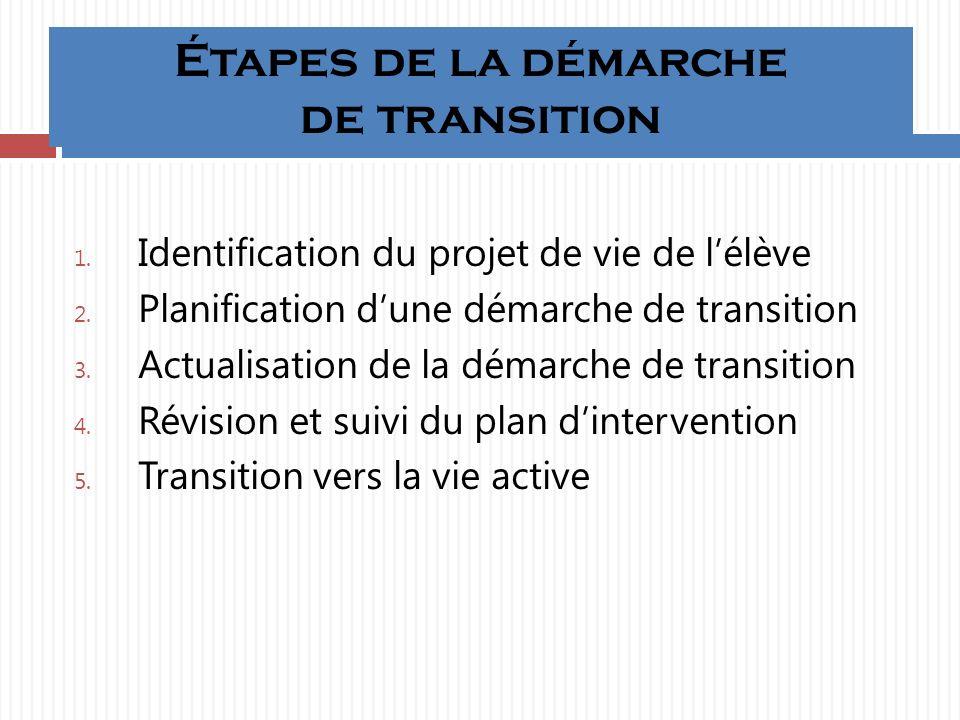 Étapes de la démarche de transition 1.Identification du projet de vie de lélève 2.