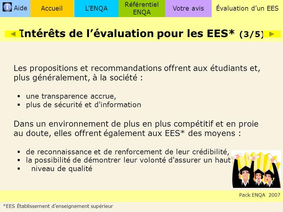 LENQA Référentiel ENQA Évaluation dun EESVotre avisAccueil Aide Les propositions et recommandations offrent aux étudiants et, plus généralement, à la