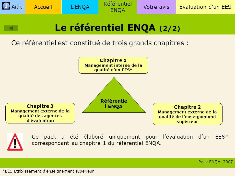 LENQA Référentiel ENQA Évaluation dun EESVotre avisAccueil Aide Ce référentiel est constitué de trois grands chapitres : Le référentiel ENQA (2/2) Pac