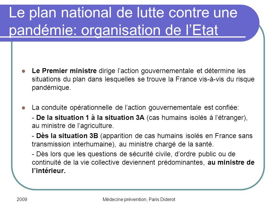 2009Médecine prévention, Paris Diderot Le plan national de lutte contre une pandémie: organisation de lEtat Le Premier ministre dirige laction gouvern