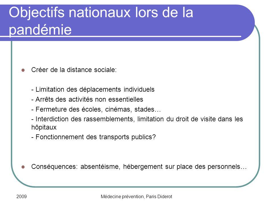 2009Médecine prévention, Paris Diderot Objectifs nationaux lors de la pandémie Créer de la distance sociale: - Limitation des déplacements individuels