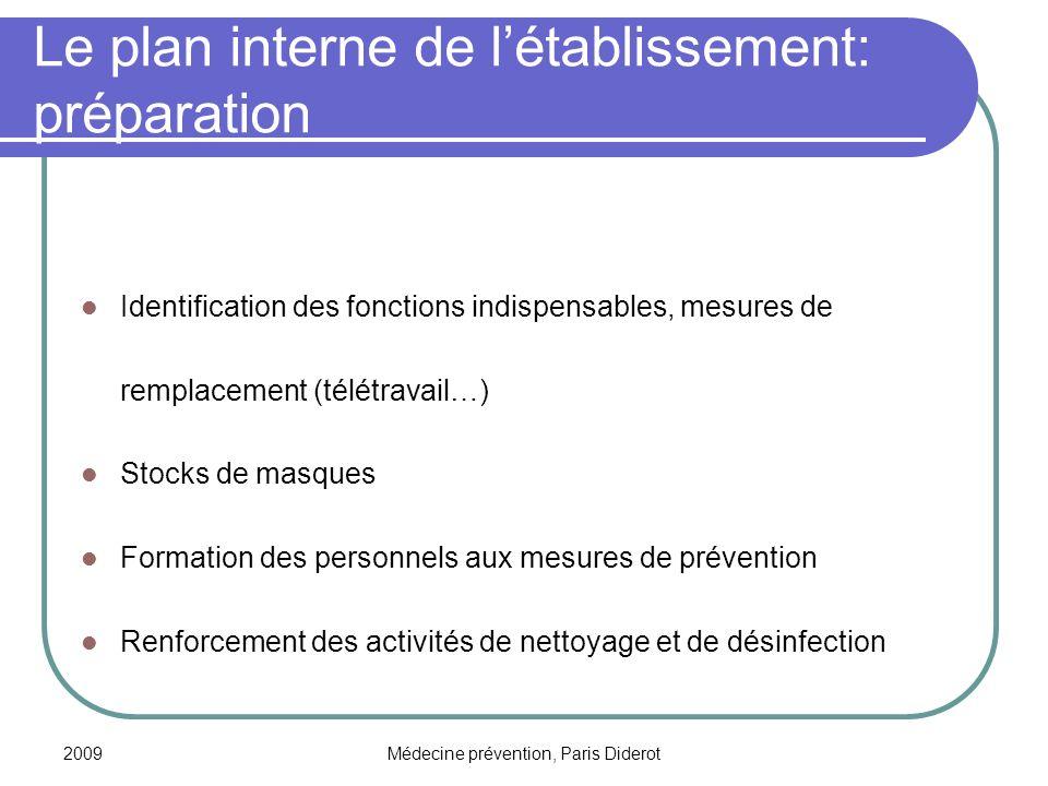 2009Médecine prévention, Paris Diderot Le plan interne de létablissement: préparation Identification des fonctions indispensables, mesures de remplace