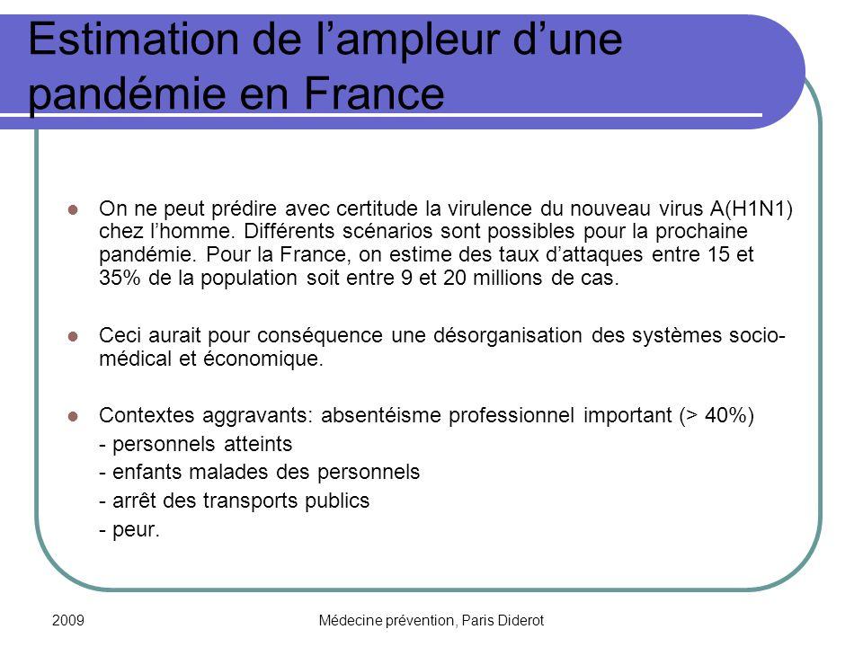 2009Médecine prévention, Paris Diderot Estimation de lampleur dune pandémie en France On ne peut prédire avec certitude la virulence du nouveau virus