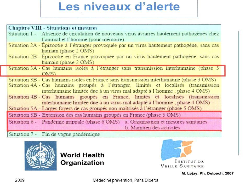 2009Médecine prévention, Paris Diderot Les traitements disponibles Traitement des symptômes: Antipyrétiques… Les antiviraux Traitement des complications Les vaccins: non encore disponibles pour le moment.