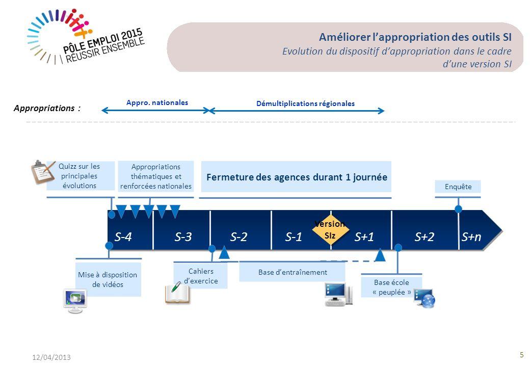 Améliorer lappropriation des outils SI Evolution du dispositif dappropriation dans le cadre dune version SI 12/04/2013 5 Base école « peuplée » S-4S-2