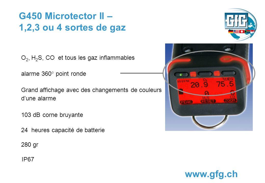 G450 Microtector II – le système d alarme le plus innovateur www.gfg.ch - Avec le danger de gaz, l affichage par état d alarme se colore vert dans oranges rouge - Avertisseur puissant 103 dB (réductible à 95 dB) - Gyroalarme (360°) -Les valeurs -VME/VLE, -TWA (moyenne -temps pondérée) et - STEL (moyenne courte durée) sont également supervisées.