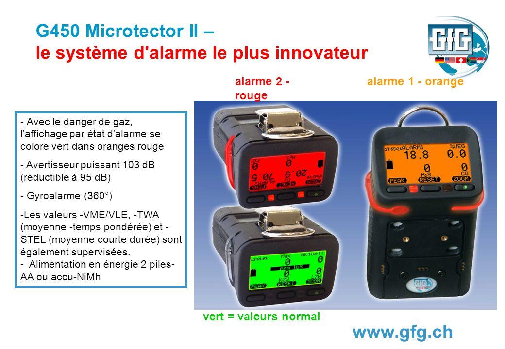 G450 Microtector II – le système d'alarme le plus innovateur www.gfg.ch - Avec le danger de gaz, l'affichage par état d'alarme se colore vert dans ora