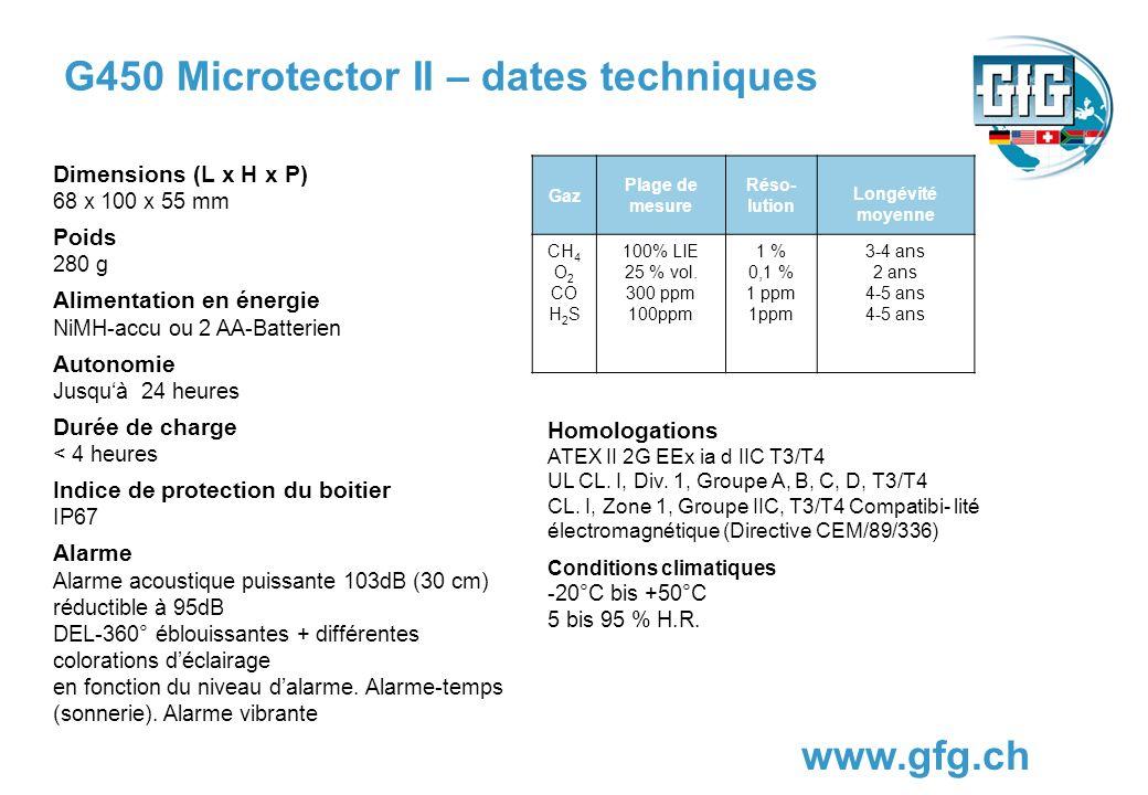 G450 Microtector II – dates techniques www.gfg.ch Homologations ATEX II 2G EEx ia d IIC T3/T4 UL CL. I, Div. 1, Groupe A, B, C, D, T3/T4 CL. I, Zone 1