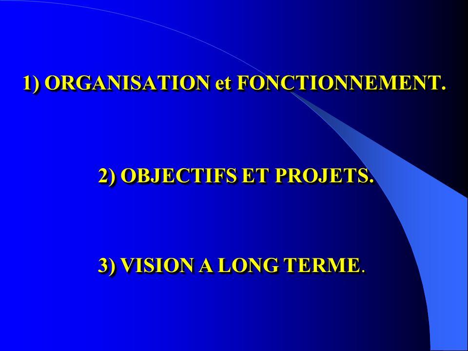 1) ORGANISATION et FONCTIONNEMENT. 2) OBJECTIFS ET PROJETS. 3) VISION A LONG TERME.