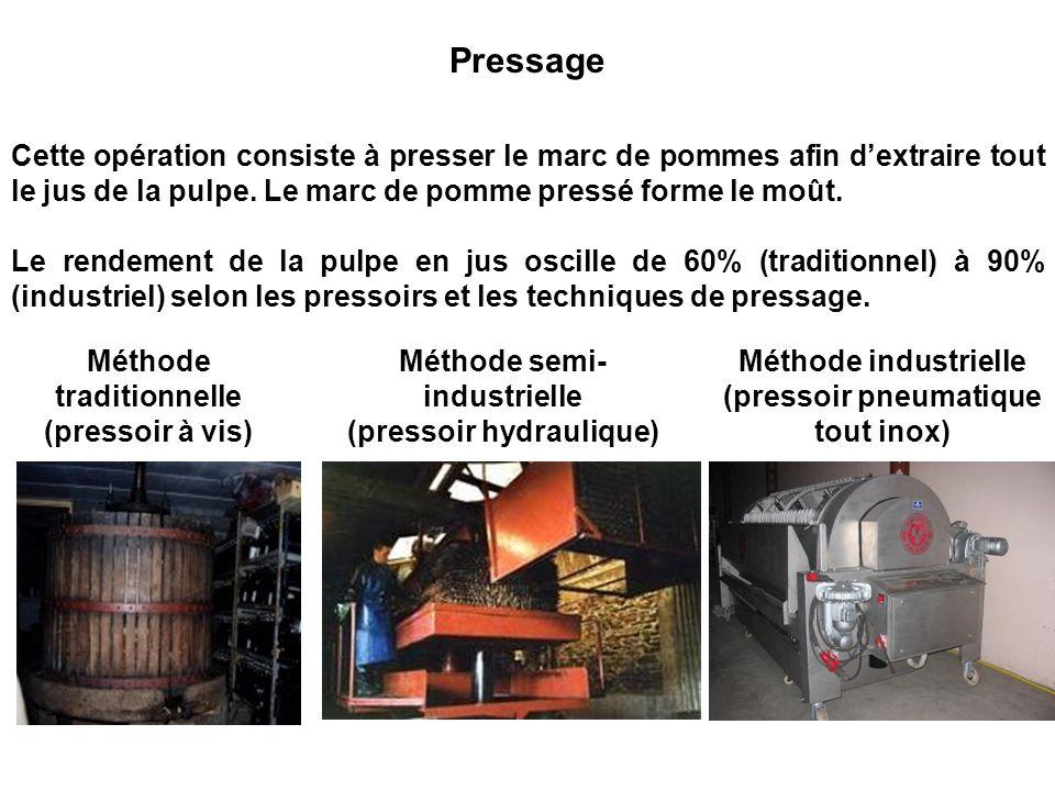 taux de sucre résiduel en g de sucres / 100mL de cidre Mesure au densimètre Mesure au pèse alcool ou alcool-mètre Appellation du cidre 10640° 10600,5° > 3,510383,5°Cidre doux > 2,810314,5°Cidre demi- sec < 2,810235,5°Cidre brut Une fermentation plus ou moins longue donnera lieu a un cidre plus ou moins alcoolisé.