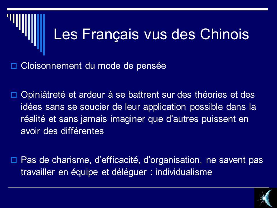 Les Français vus des Chinois Cloisonnement du mode de pensée Opiniâtreté et ardeur à se battrent sur des théories et des idées sans se soucier de leur