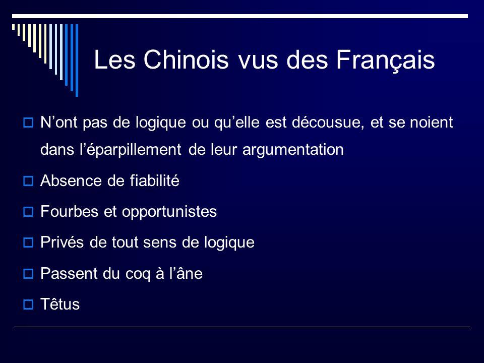 Les Chinois vus des Français Nont pas de logique ou quelle est décousue, et se noient dans léparpillement de leur argumentation Absence de fiabilité F