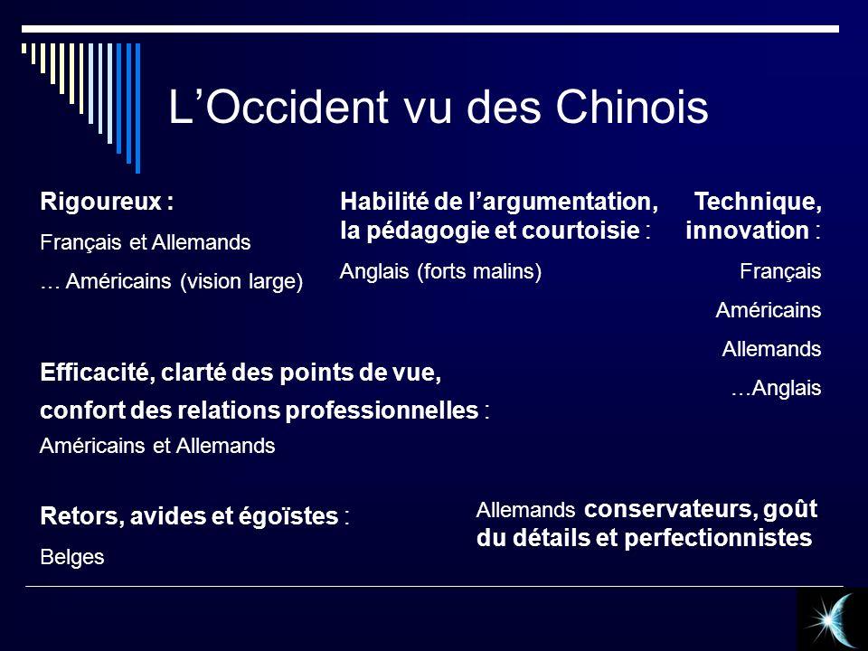 LOccident vu des Chinois Technique, innovation : Français Américains Allemands …Anglais Efficacité, clarté des points de vue, confort des relations pr