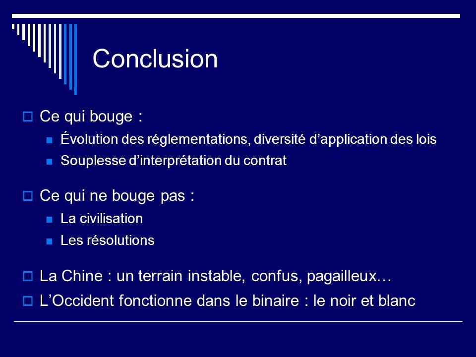 Conclusion Ce qui bouge : Évolution des réglementations, diversité dapplication des lois Souplesse dinterprétation du contrat Ce qui ne bouge pas : La