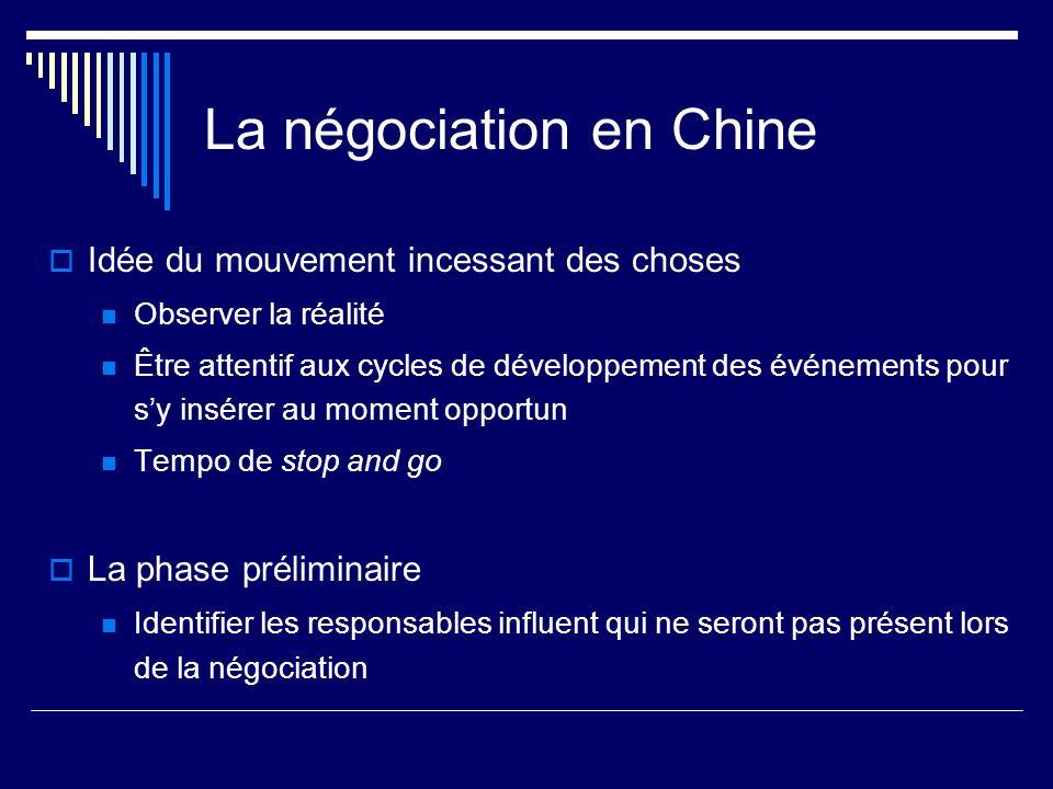 La négociation en Chine Idée du mouvement incessant des choses Observer la réalité Être attentif aux cycles de développement des événements pour sy in