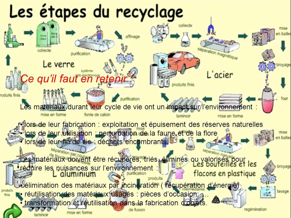 Pour trouver le procédé de recyclage, visionner la vidéo et utiliser document ressource.. Ce quil faut en retenir : Les matériaux durant leur cycle de