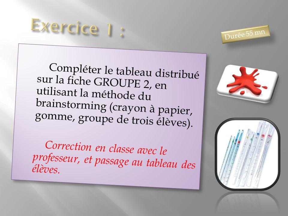 Compléter le tableau distribué sur la fiche GROUPE 2, en utilisant la méthode du brainstorming (crayon à papier, gomme, groupe de trois élèves). Corre