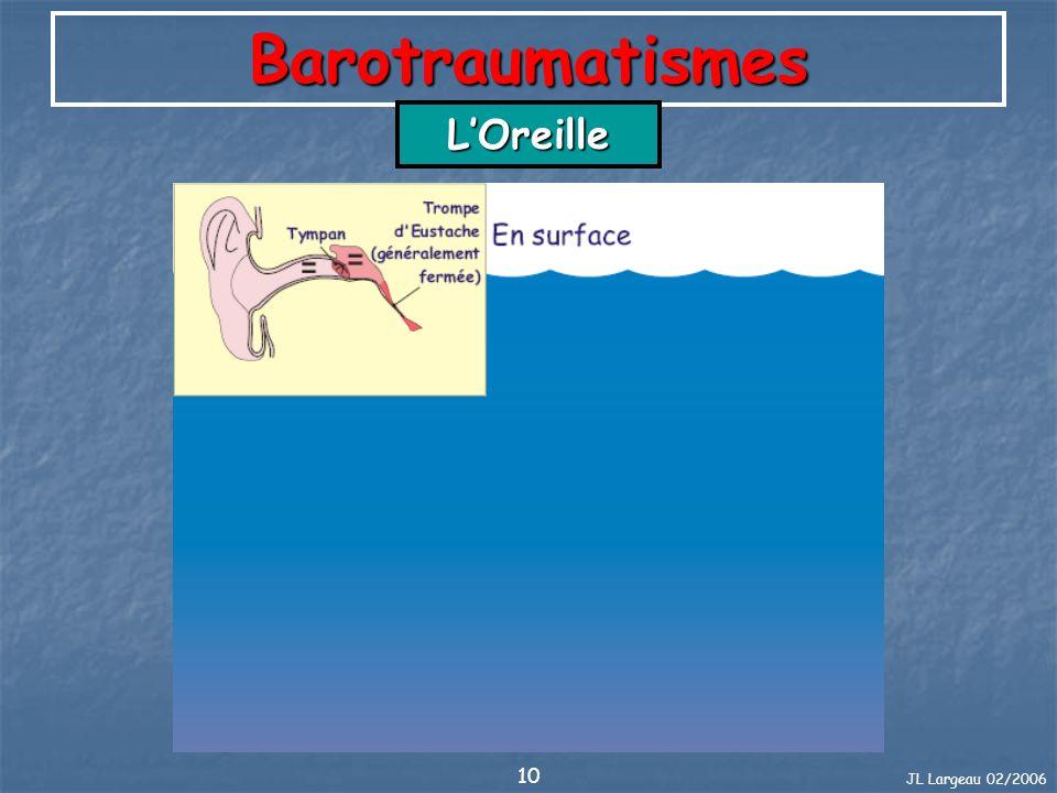 10 Barotraumatismes LOreille