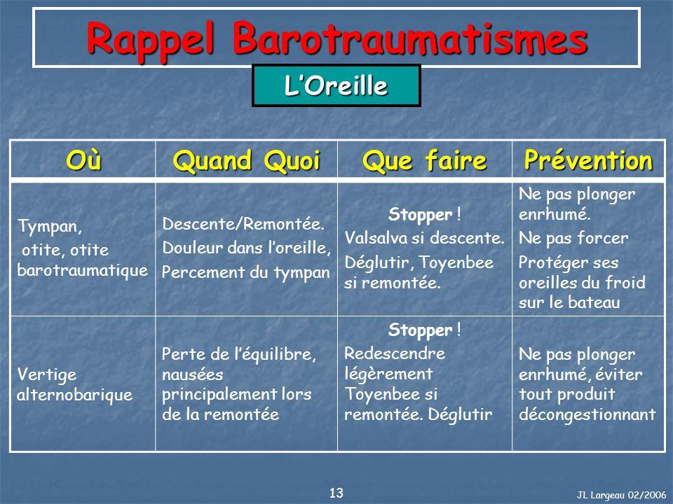 JL Largeau 02/2006 13 Rappel Barotraumatismes Où Quand Quoi Que faire Prévention Tympan, otite, otite barotraumatique Descente/Remontée. Douleur dans