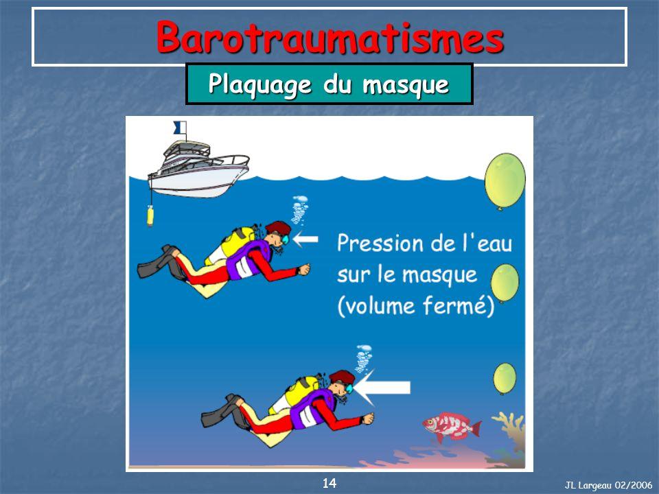 JL Largeau 02/2006 14 Barotraumatismes Plaquage du masque