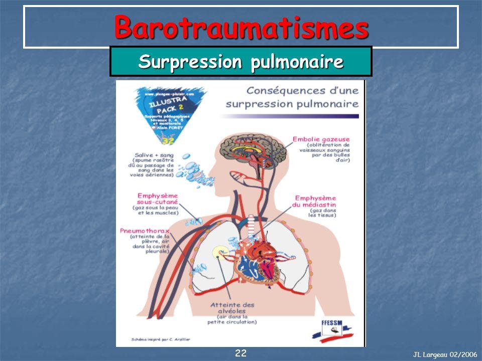 JL Largeau 02/2006 22 Barotraumatismes Surpression pulmonaire