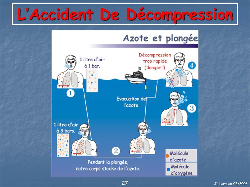 JL Largeau 02/2006 27 LAccident De Décompression