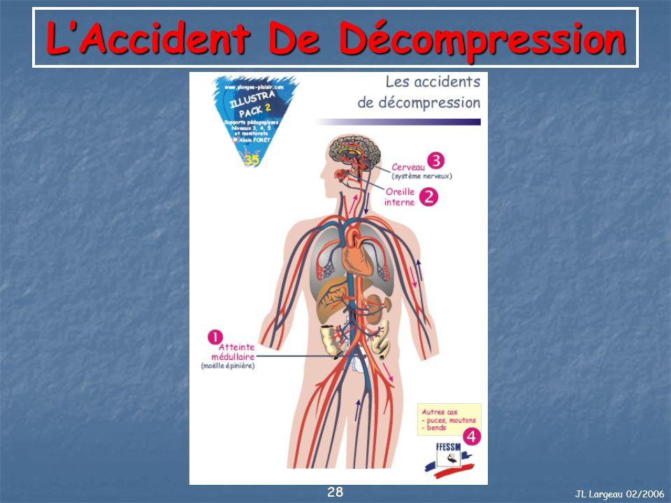 JL Largeau 02/2006 28 LAccident De Décompression