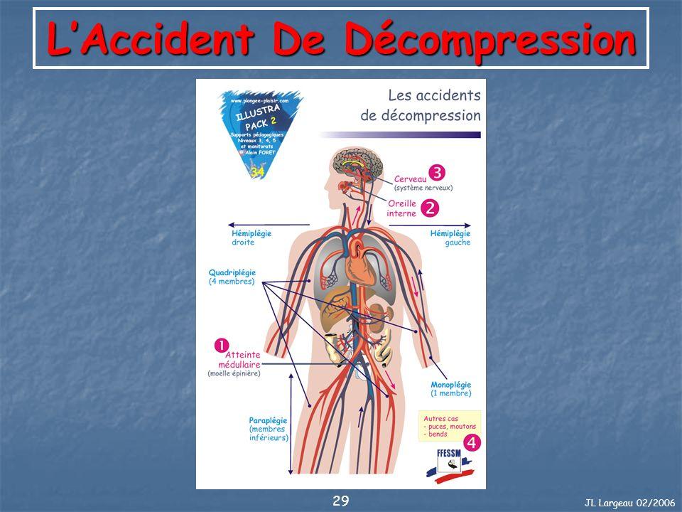 JL Largeau 02/2006 29 LAccident De Décompression