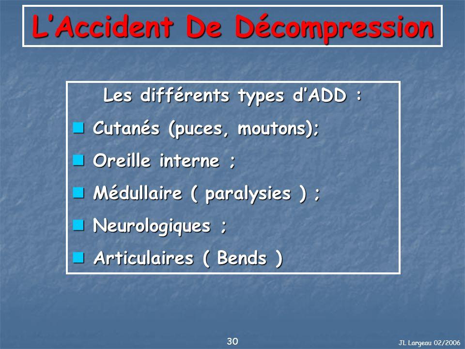 JL Largeau 02/2006 30 LAccident De Décompression Les différents types dADD : Cutanés (puces, moutons); Cutanés (puces, moutons); Oreille interne ; Ore
