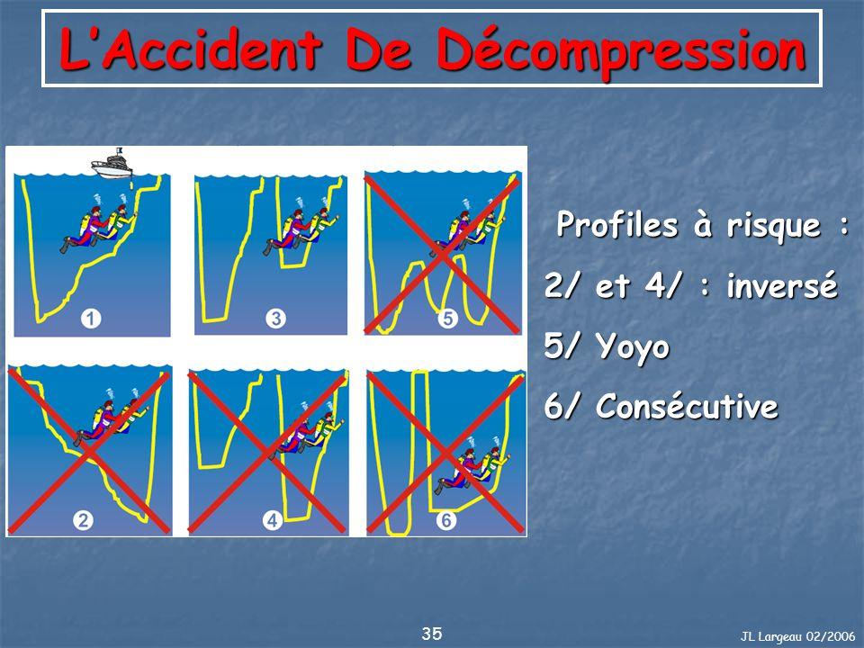 JL Largeau 02/2006 35 LAccident De Décompression Profiles à risque : 2/ et 4/ : inversé 5/ Yoyo 6/ Consécutive