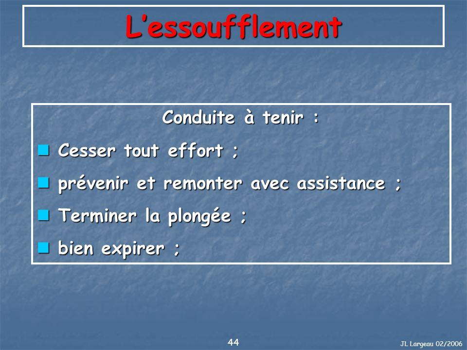 JL Largeau 02/2006 44 Lessoufflement Conduite à tenir : Cesser tout effort ; Cesser tout effort ; prévenir et remonter avec assistance ; prévenir et r