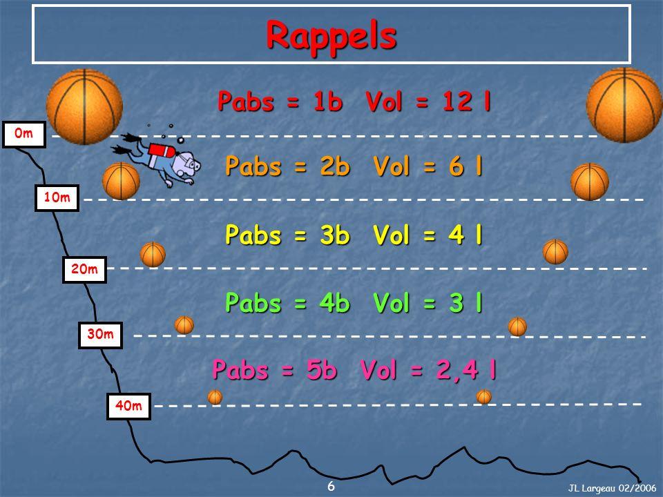 JL Largeau 02/2006 7 Rappels : Saturation.
