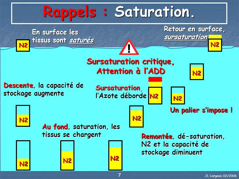 JL Largeau 02/2006 7 Rappels : Saturation. En surface les tissus sont saturés Descente, la capacité de stockage augmente Au fond, saturation, les tiss