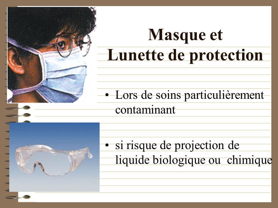 Surblouse ou Tablier Lors de soins particulièrement contaminant si risque de projection de liquide biologique ou chimique