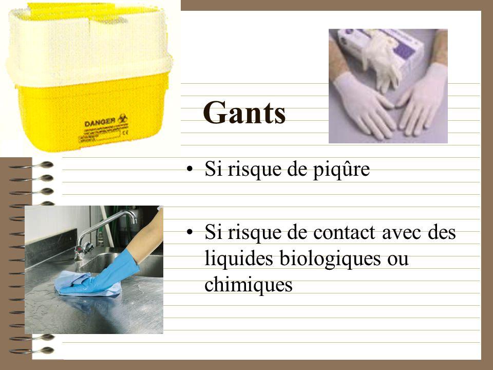 Masque et Lunette de protection Lors de soins particulièrement contaminant si risque de projection de liquide biologique ou chimique