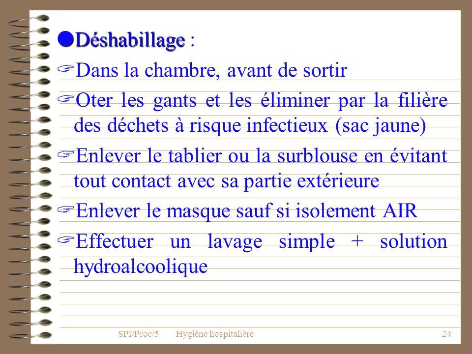 23SPI/Proc/5 Hygiène hospitalière