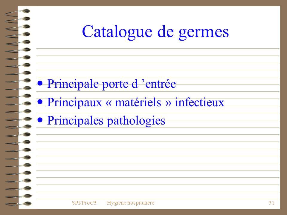 30 Catalogue de germes Répertoire de 83 germes Nom du germe Description (bactérie-virus-parasite- champignon) Réservoir Période d incubation Mode de t