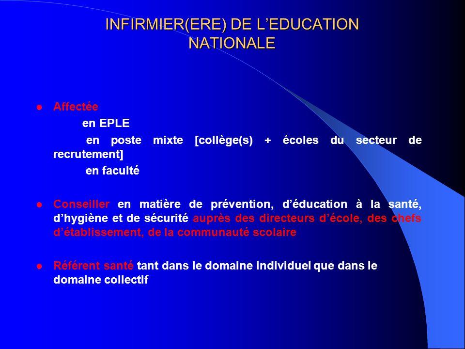 INFIRMIER(ERE) DE LEDUCATION NATIONALE Affectée en EPLE en poste mixte [collège(s) + écoles du secteur de recrutement] en faculté Conseiller en matièr