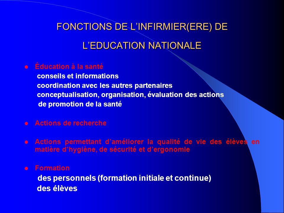 FONCTIONS DE LINFIRMIER(ERE) DE LEDUCATION NATIONALE Éducation à la santé conseils et informations coordination avec les autres partenaires conceptual
