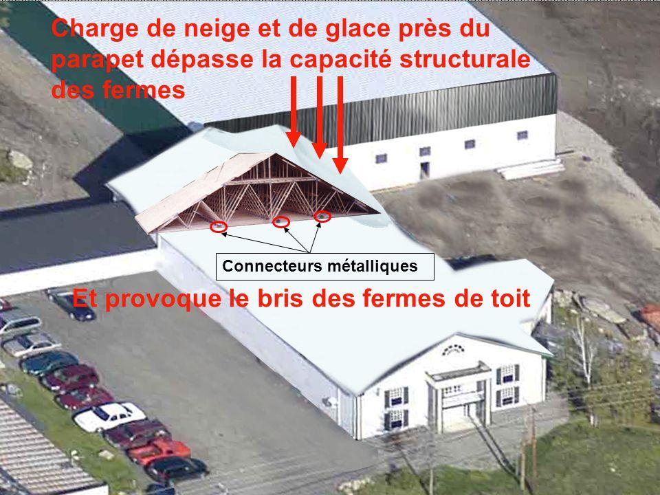 Charge de neige et de glace près du parapet dépasse la capacité structurale des fermes Et provoque le bris des fermes de toit Connecteurs métalliques