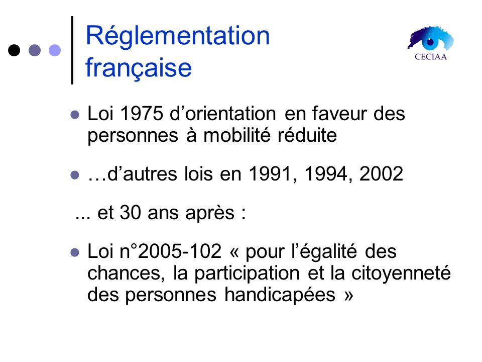 Réglementation française Loi 1975 dorientation en faveur des personnes à mobilité réduite …dautres lois en 1991, 1994, 2002... et 30 ans après : Loi n