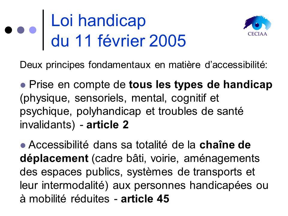 Loi handicap du 11 février 2005 Deux principes fondamentaux en matière daccessibilité: Prise en compte de tous les types de handicap (physique, sensor