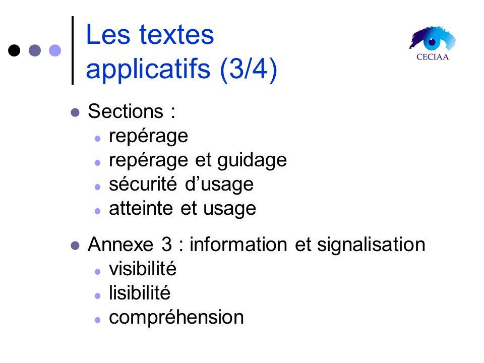 Les textes applicatifs (3/4) Sections : repérage repérage et guidage sécurité dusage atteinte et usage Annexe 3 : information et signalisation visibil