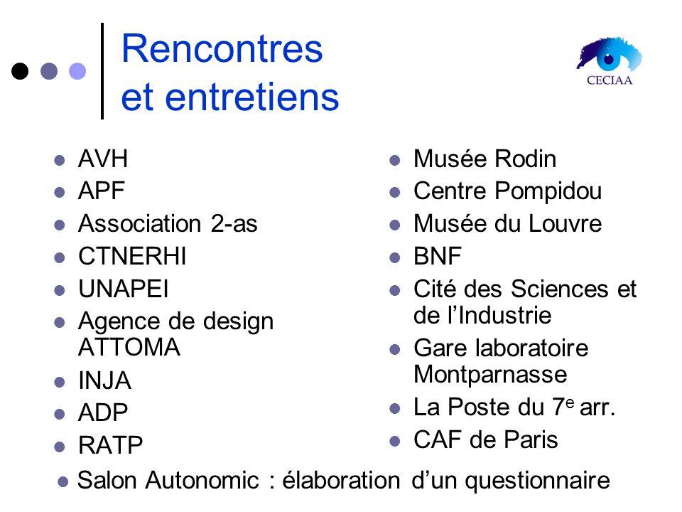 AVH APF Association 2-as CTNERHI UNAPEI Agence de design ATTOMA INJA ADP RATP Musée Rodin Centre Pompidou Musée du Louvre BNF Cité des Sciences et de