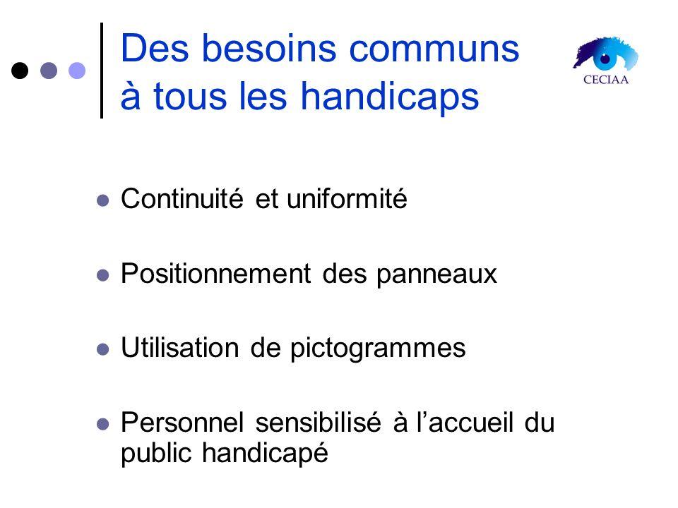 Des besoins communs à tous les handicaps Continuité et uniformité Positionnement des panneaux Utilisation de pictogrammes Personnel sensibilisé à lacc