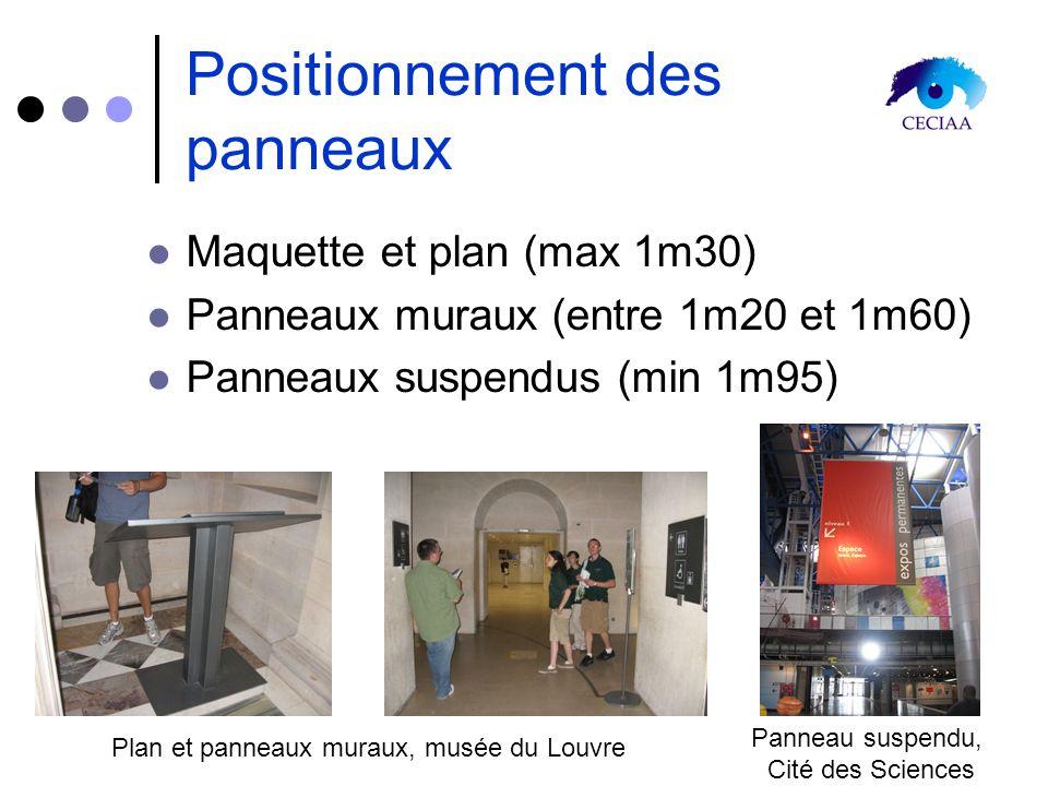 Positionnement des panneaux Maquette et plan (max 1m30) Panneaux muraux (entre 1m20 et 1m60) Panneaux suspendus (min 1m95) Plan et panneaux muraux, mu