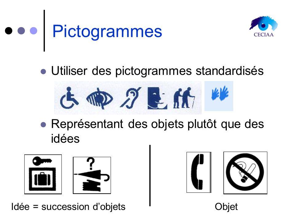Pictogrammes Utiliser des pictogrammes standardisés Représentant des objets plutôt que des idées Idée = succession dobjetsObjet