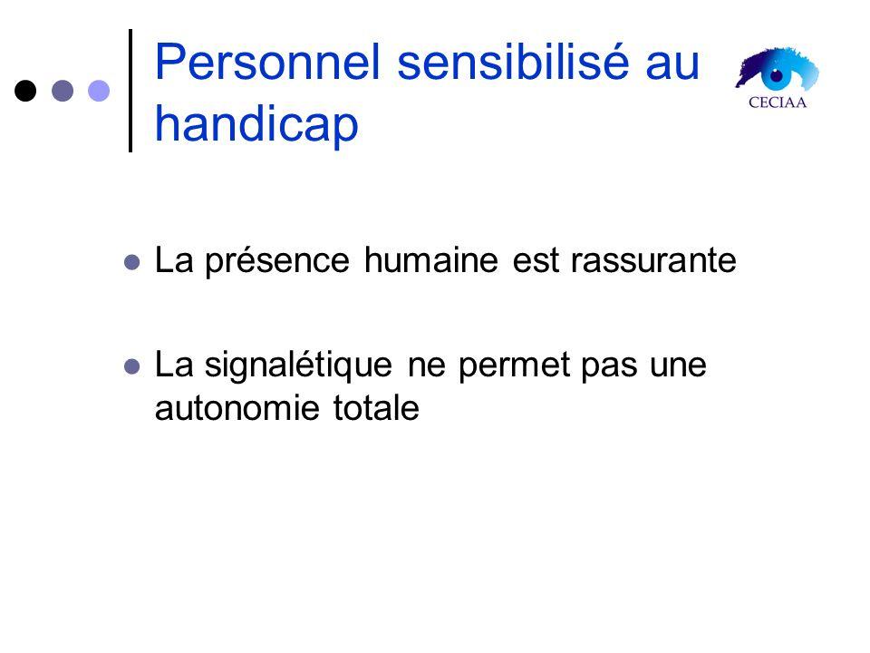 Personnel sensibilisé au handicap La présence humaine est rassurante La signalétique ne permet pas une autonomie totale